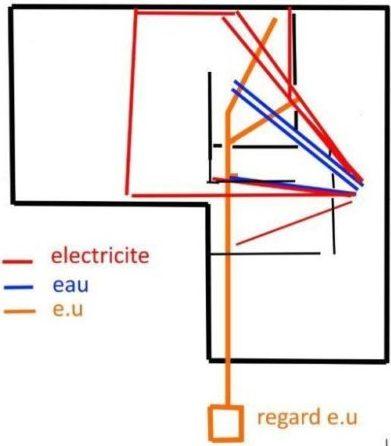 Plan de réseau